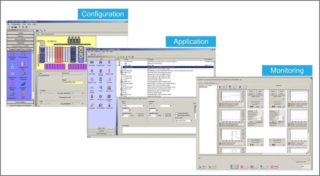 configuration, application, monitoring - autosuite